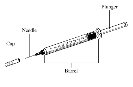 how to use insulin syringe